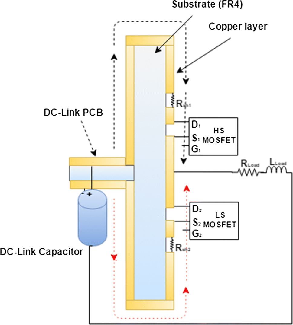 Effects Of Pcb Power Layouts Design On Switching Transient Following Circuit Using Hexfet Instead Shunt Resistance Read More Open Image In New Window