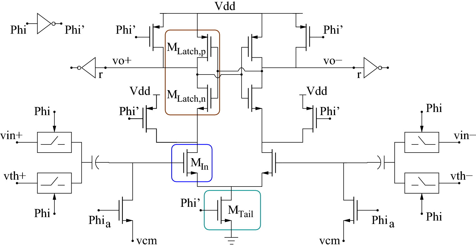Modeling And Sizing Of Non Linear Cmos Analog Circuits Used In Mixed This Circuit Is Referred To As A Dominant On Latching Fig 5 Schematic Dynamic Comparator