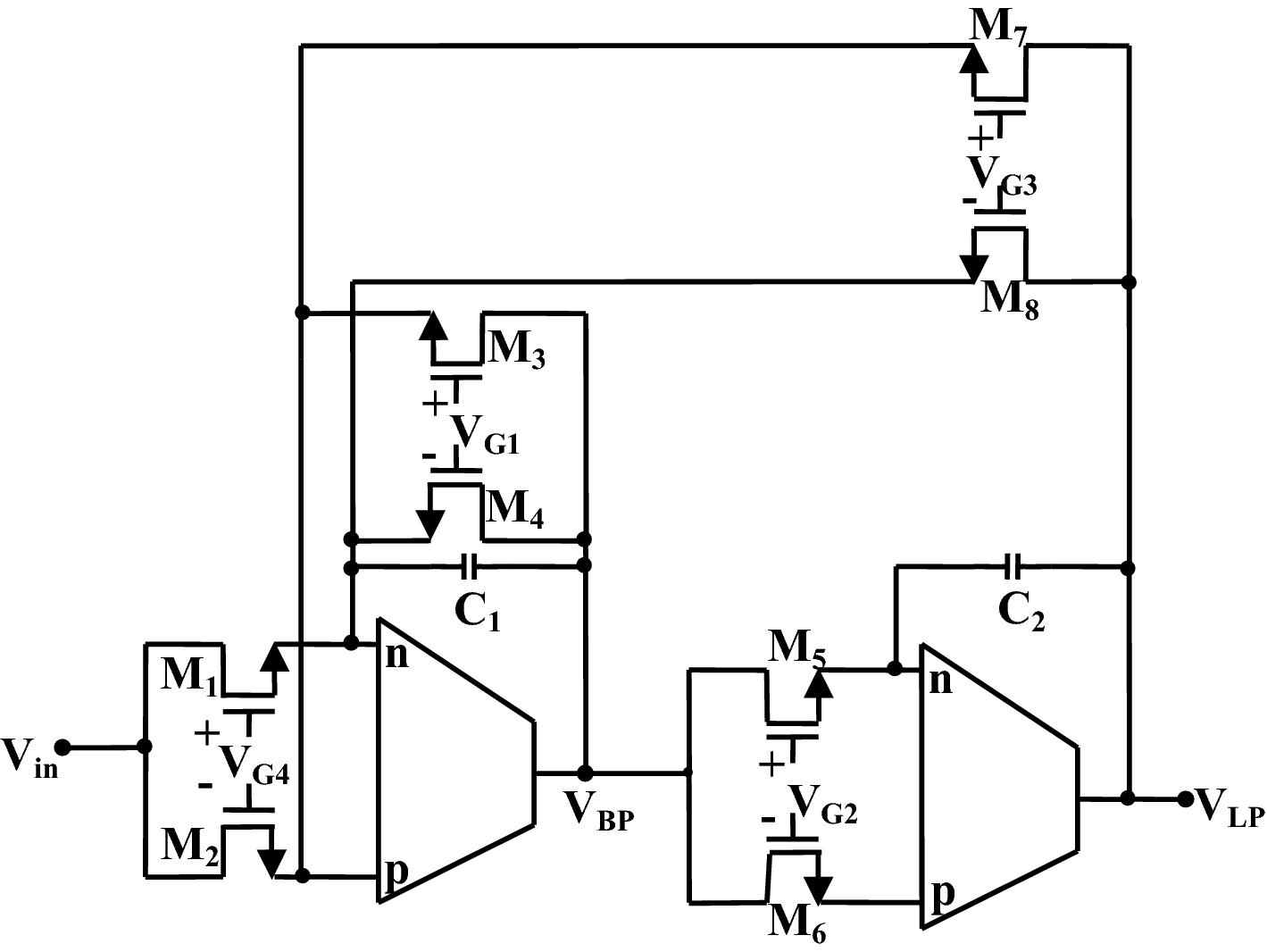 Otra Its Implementations And Applications A State Of The Art Circuit Diagram Oscillatorcircuit Signalprocessing Open Image In New Window