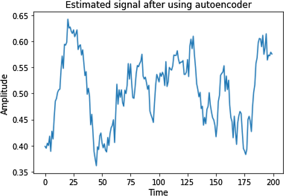Signal speech reconstruction and noise removal using