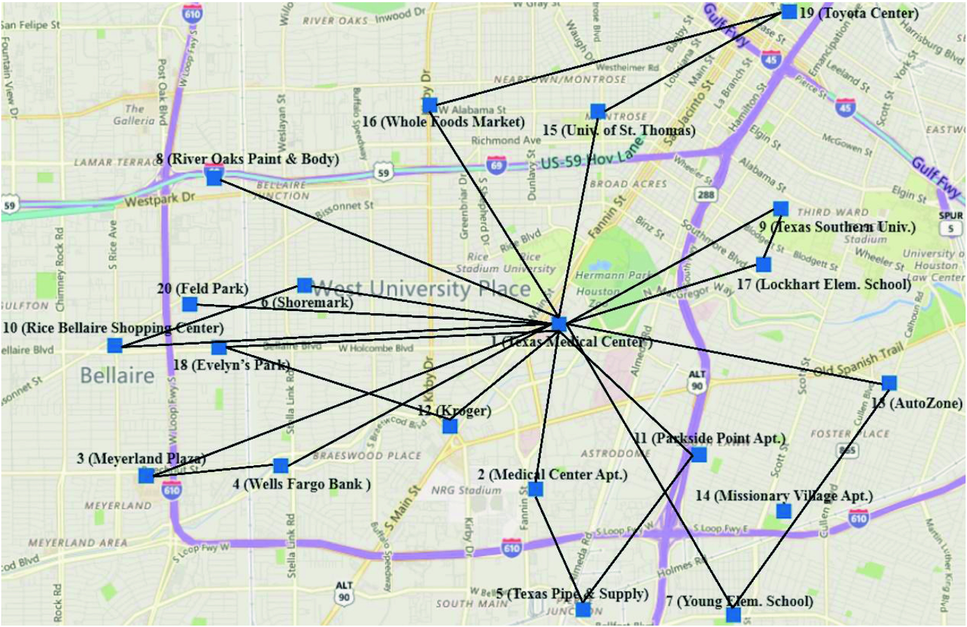Emergency relief routing models for injured victims