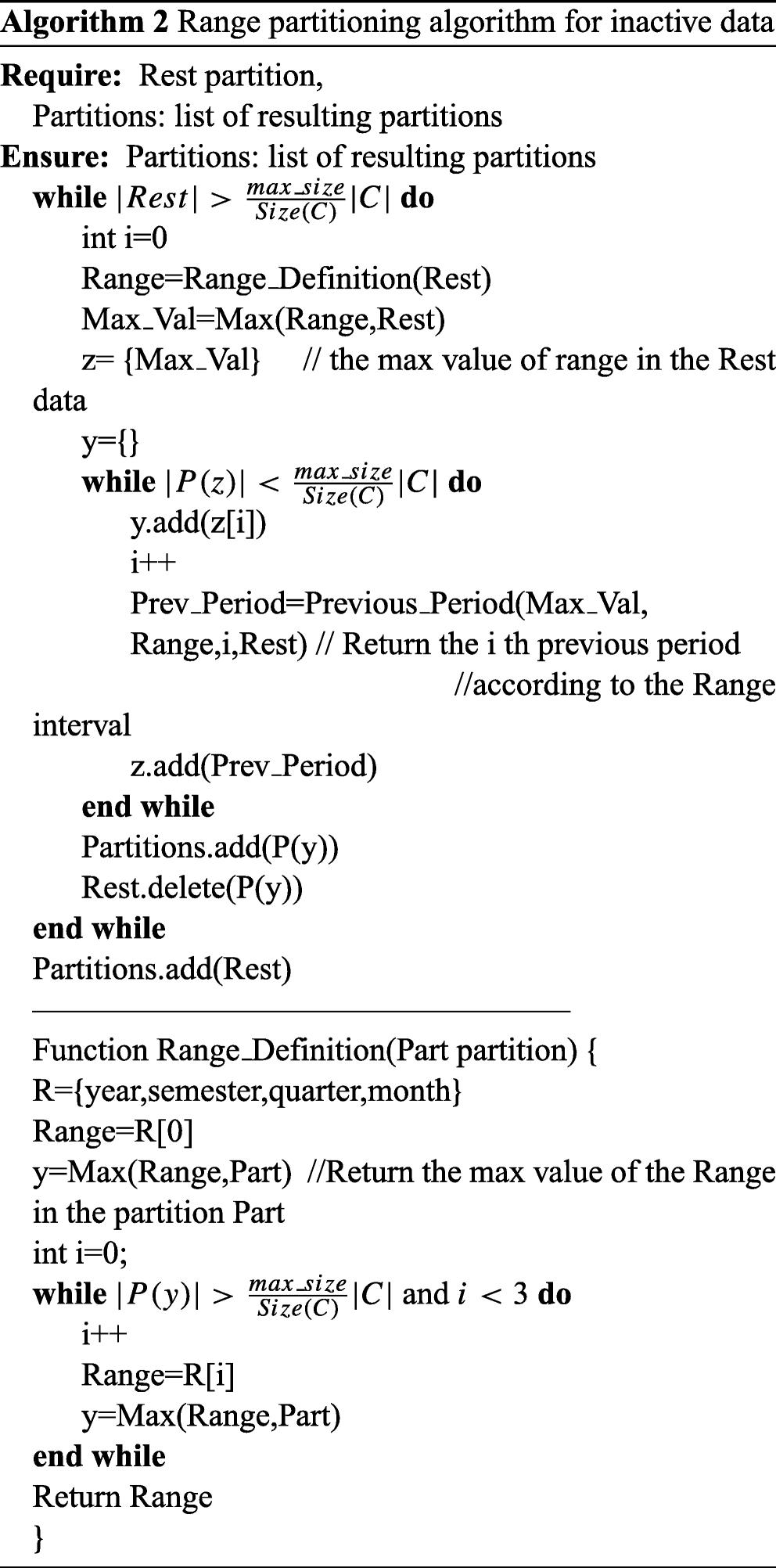 OLAP cube partitioning based on association rules method | SpringerLink