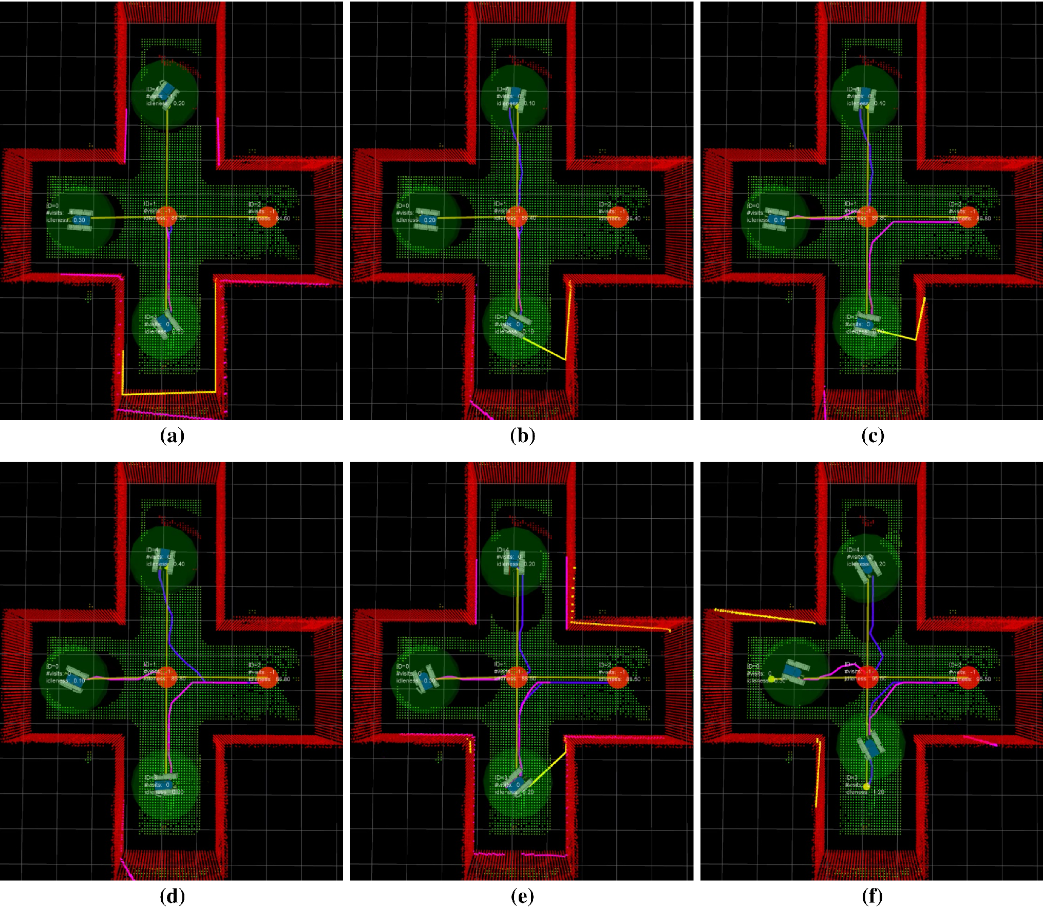 3D multi-robot patrolling with a two-level coordination