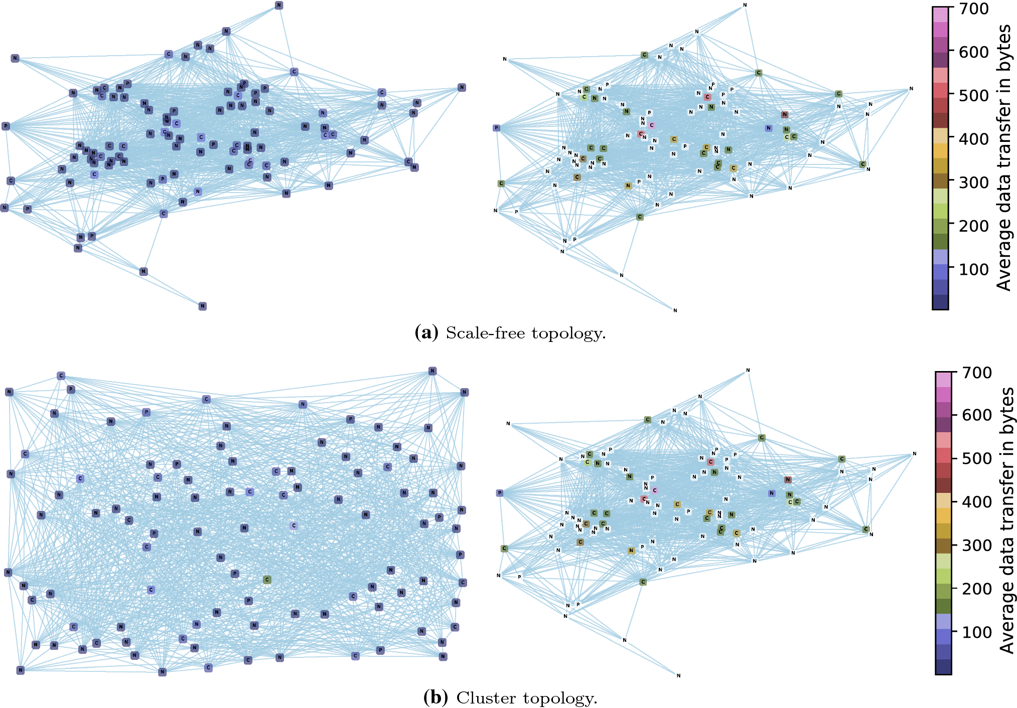 SOUL: data sharing for robot swarms | SpringerLink