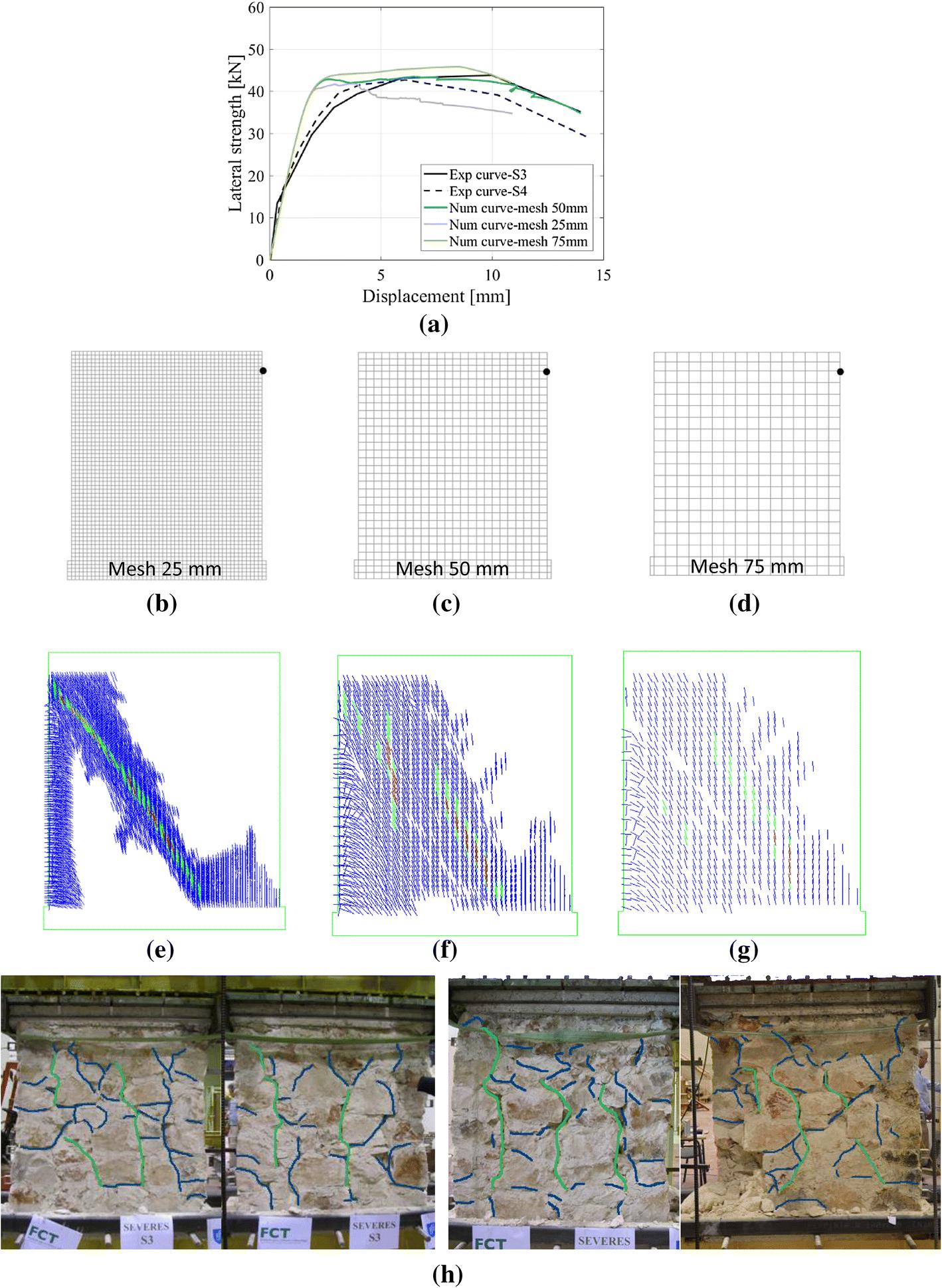 Parametrical study of rubble stone masonry panels through