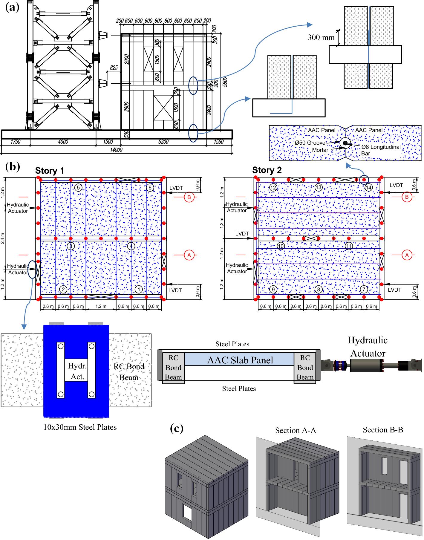 Seismic behavior of autoclaved aerated concrete low rise