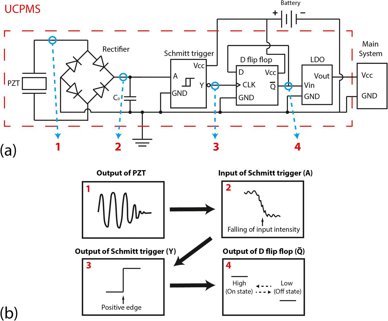 3d Phase Diagram Moreover Schmitt Trigger Oscillator Circuit