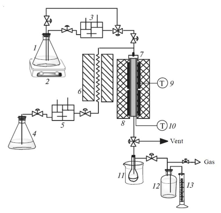 Ki Netic Study Of Catalytic Cracki Ng Of N Hepta Ne O N A Zsm 5