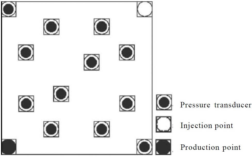 Core Plate Models for Experimental Study of Seepage Flow Patterns in