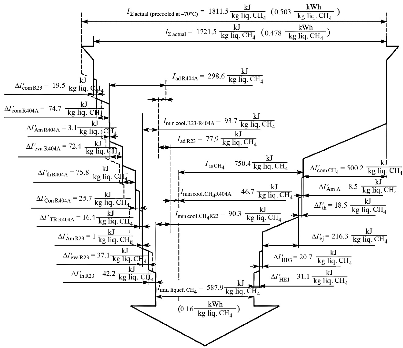Statistical entropy analysis and experimental study of lng plant open image in new window pooptronica Image collections