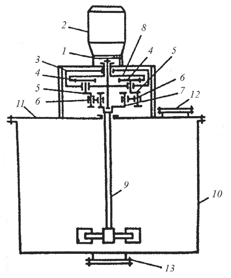 Design Of Actuator Of The Drives Of Nonstationary Mixers
