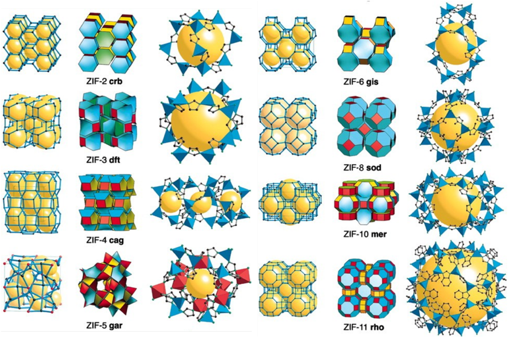 Research Progresses in the Preparation of Co-based Catalyst Derived
