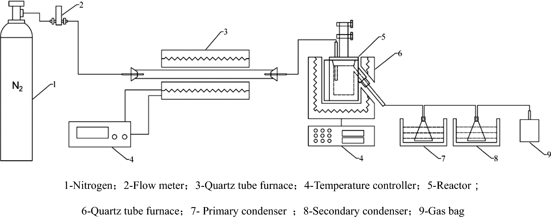 Influence Of Torrefaction Pretreatment On The Pyrolysis