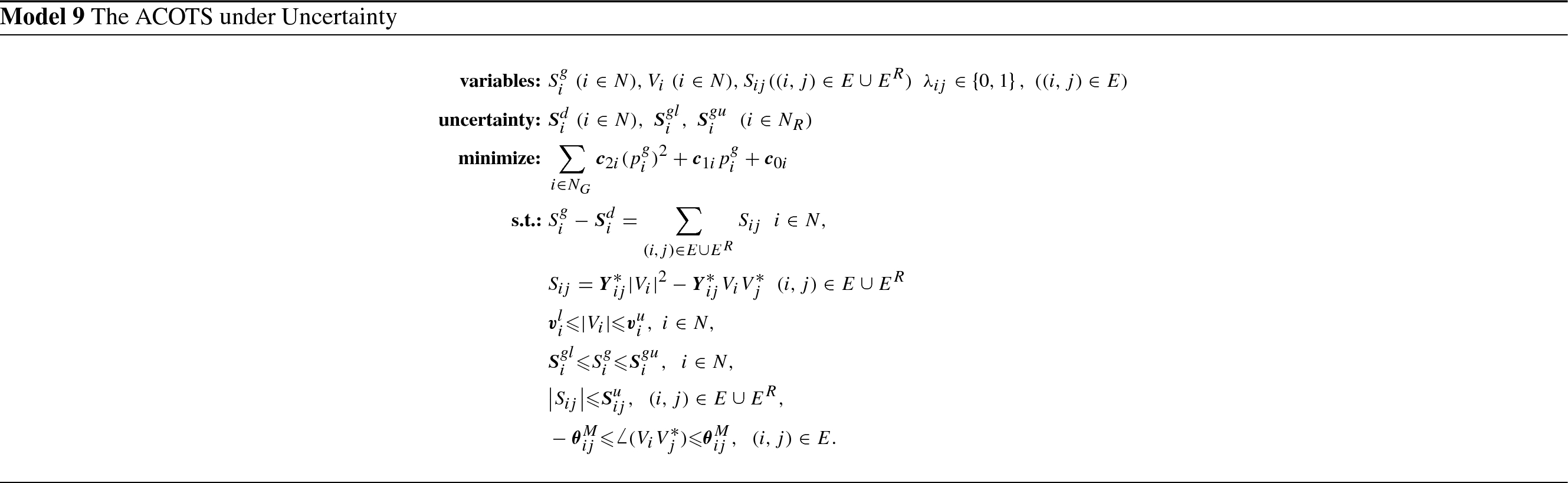 Mathematical Programming Methods For Microgrid Design And Operations Rrd Fan Extender Fr Ramps 14 1690 Eur To The Best Of Our Knowledge There Is Only One Paper By Taheri Et Al 234 Tackling Ots With Uncertainty Using Exact