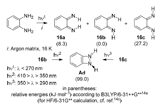 Dihydro-1,2-diazetes – the preparative chemistry since 1980