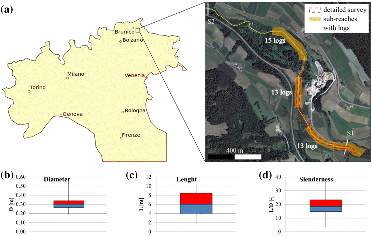Numerical modelling of uncongested wood transport in the