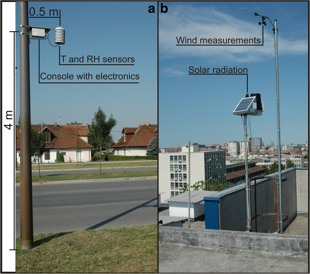 Progressing urban climate research using a high-density
