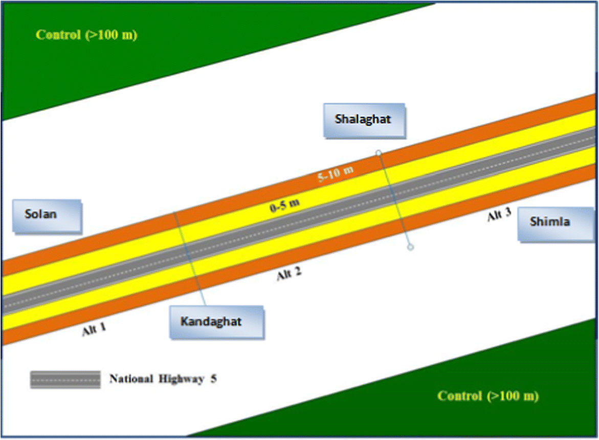 Pollution tolerance assessment of temperate woody vegetation