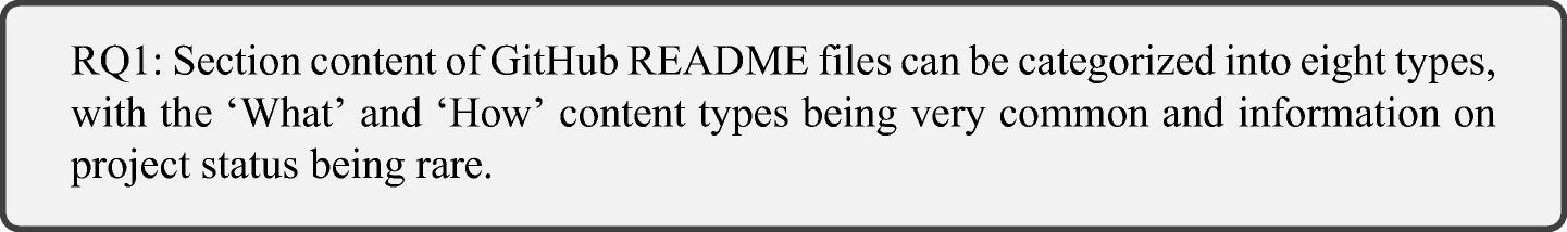 Categorizing the Content of GitHub README Files | SpringerLink