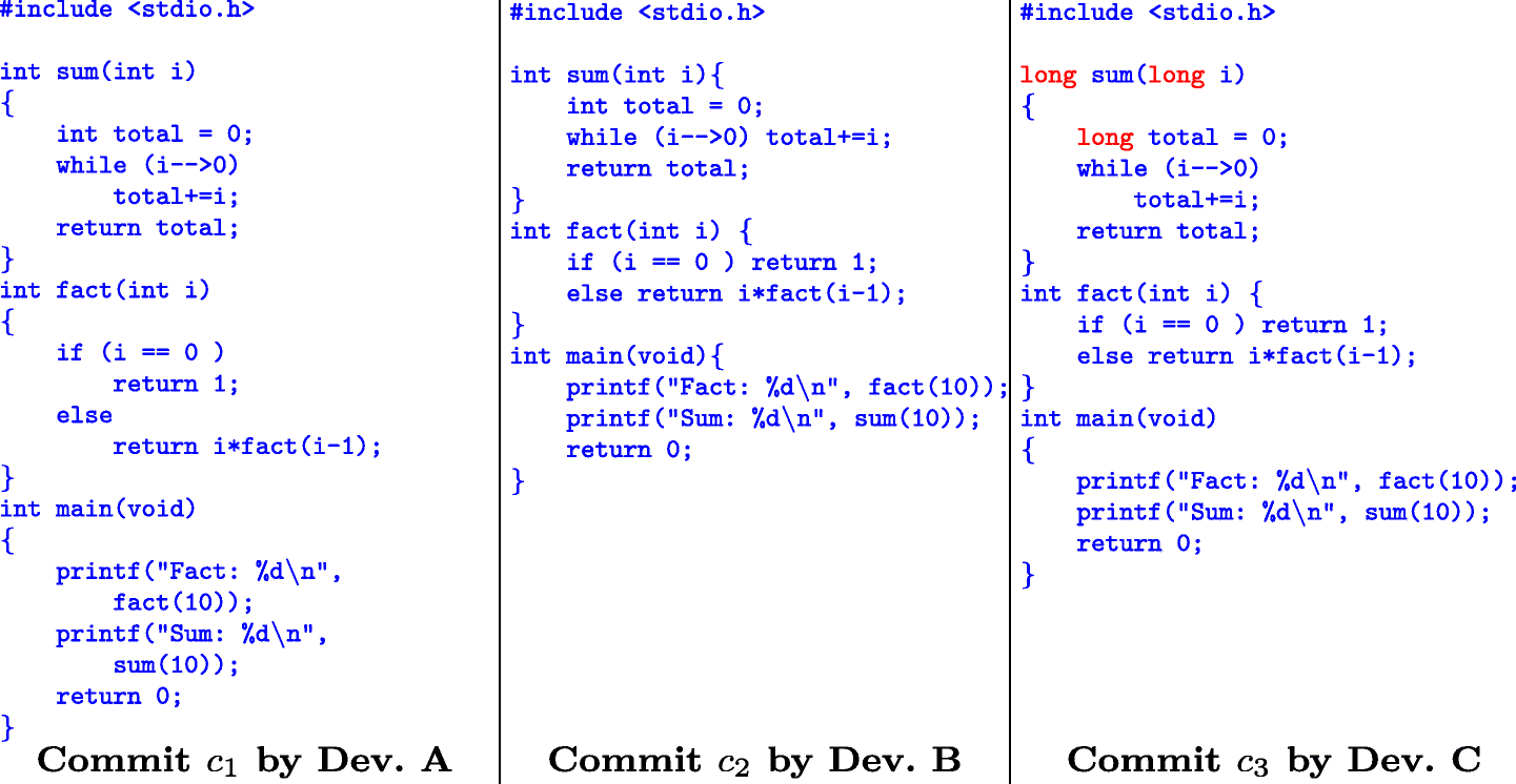 cre git: Token-level blame information in git version