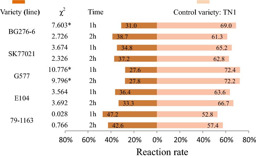 HTTP STATUS 403 %E2%80%93 FORBIDDEN SAP HCI - Overall