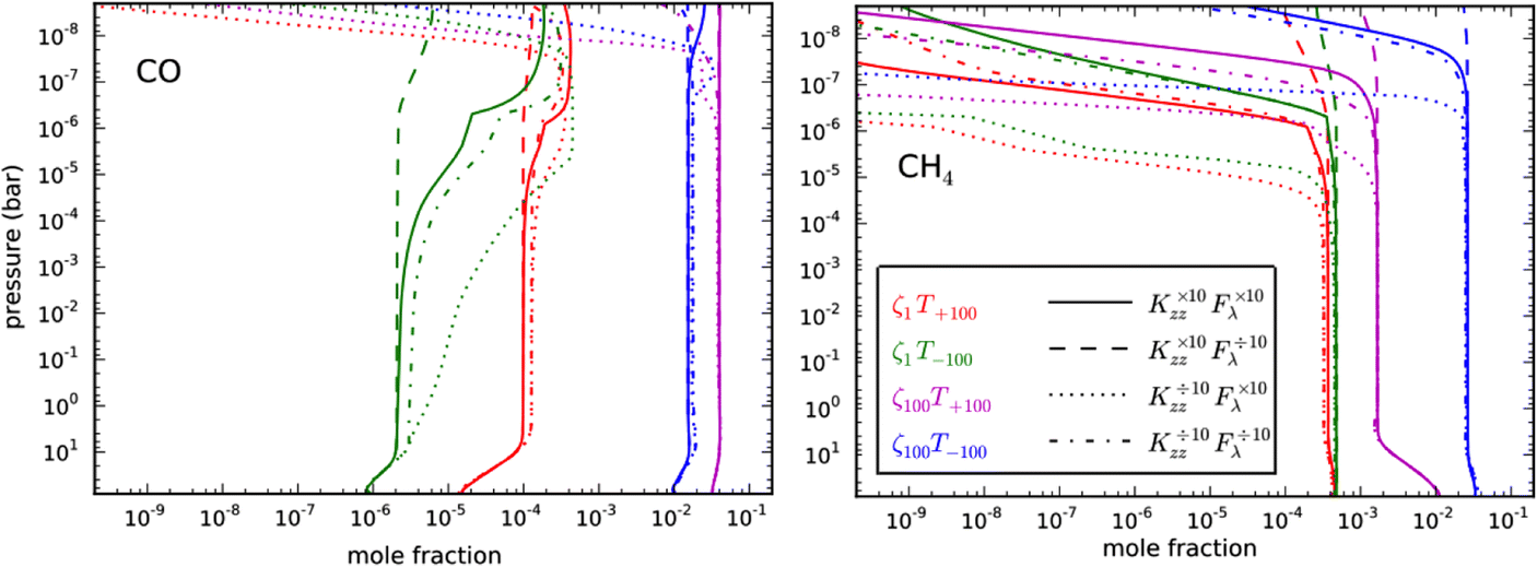 A chemical survey of exoplanets with ARIEL | SpringerLink