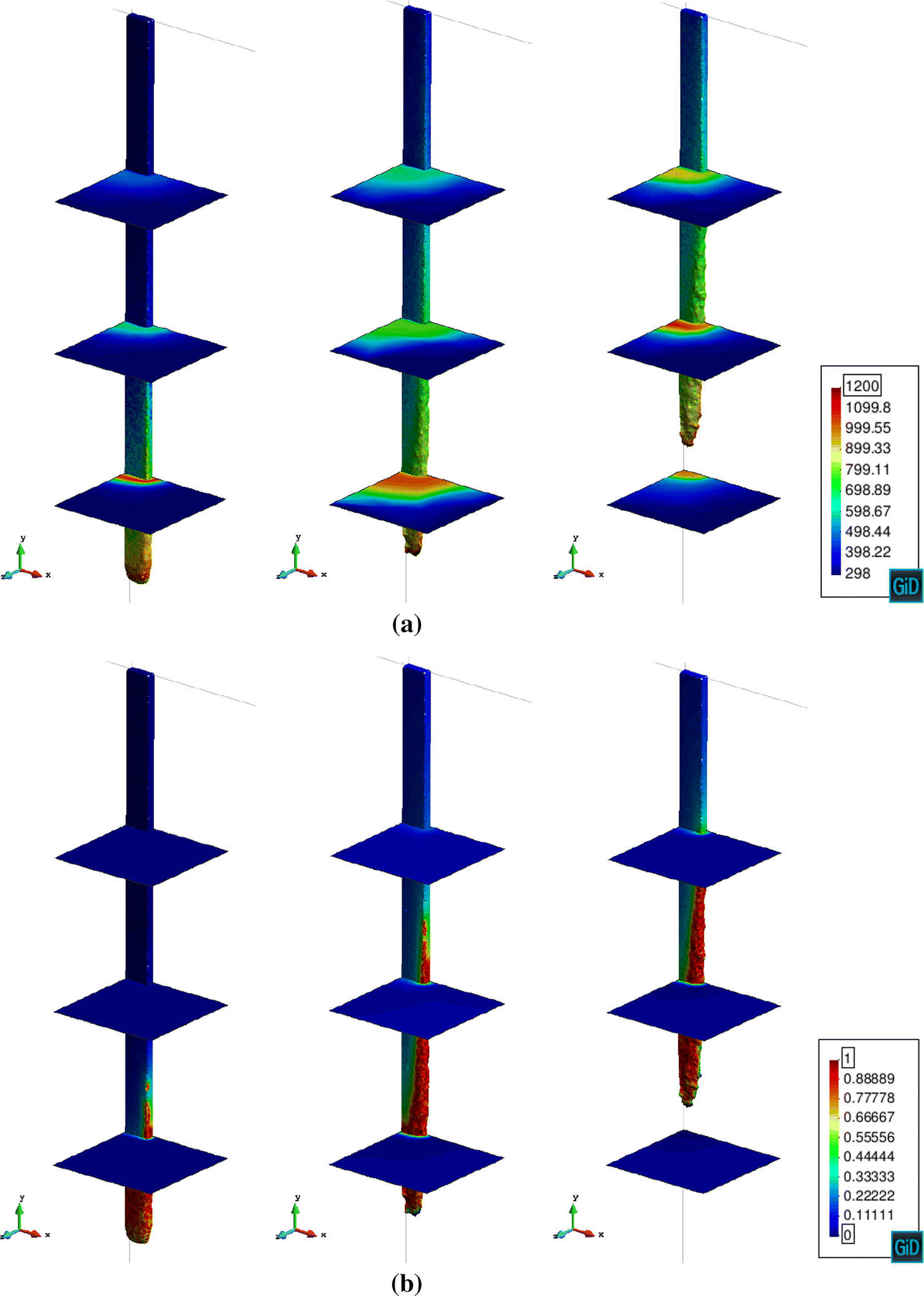 A Finite Element Model for the Simulation of the UL-94