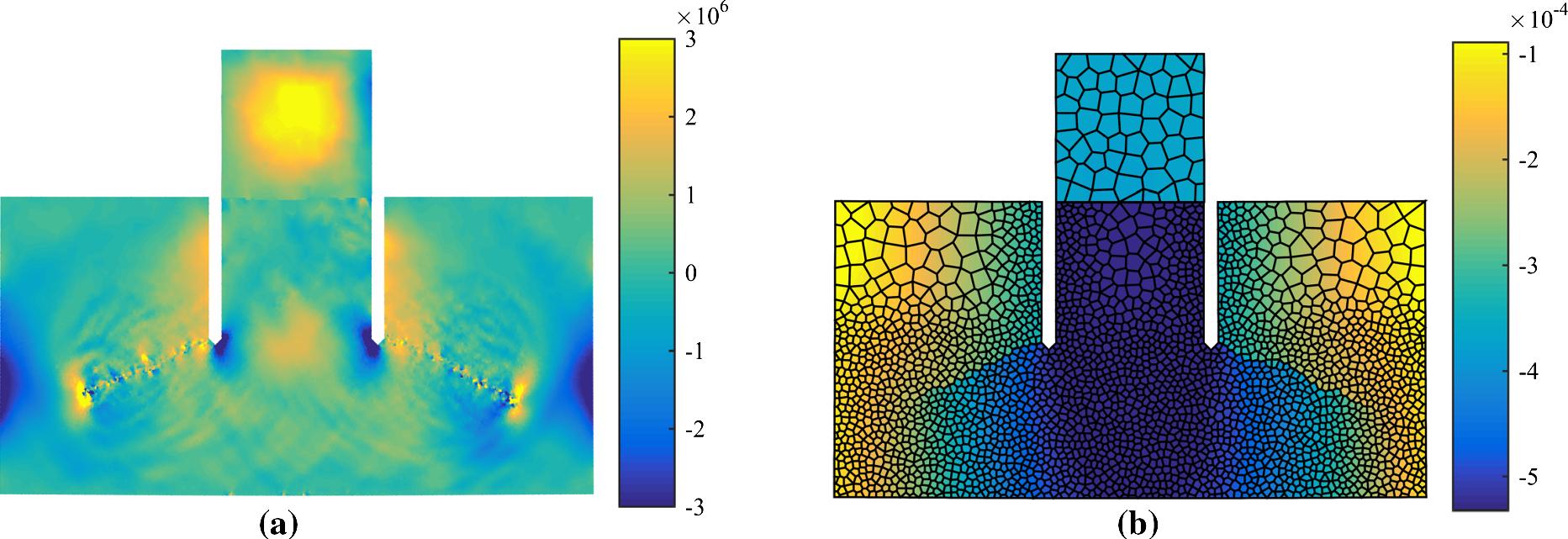 Finite deformation cohesive polygonal finite elements for modeling