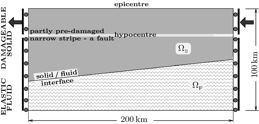 A monolithic model for phase-field fracture and waves in
