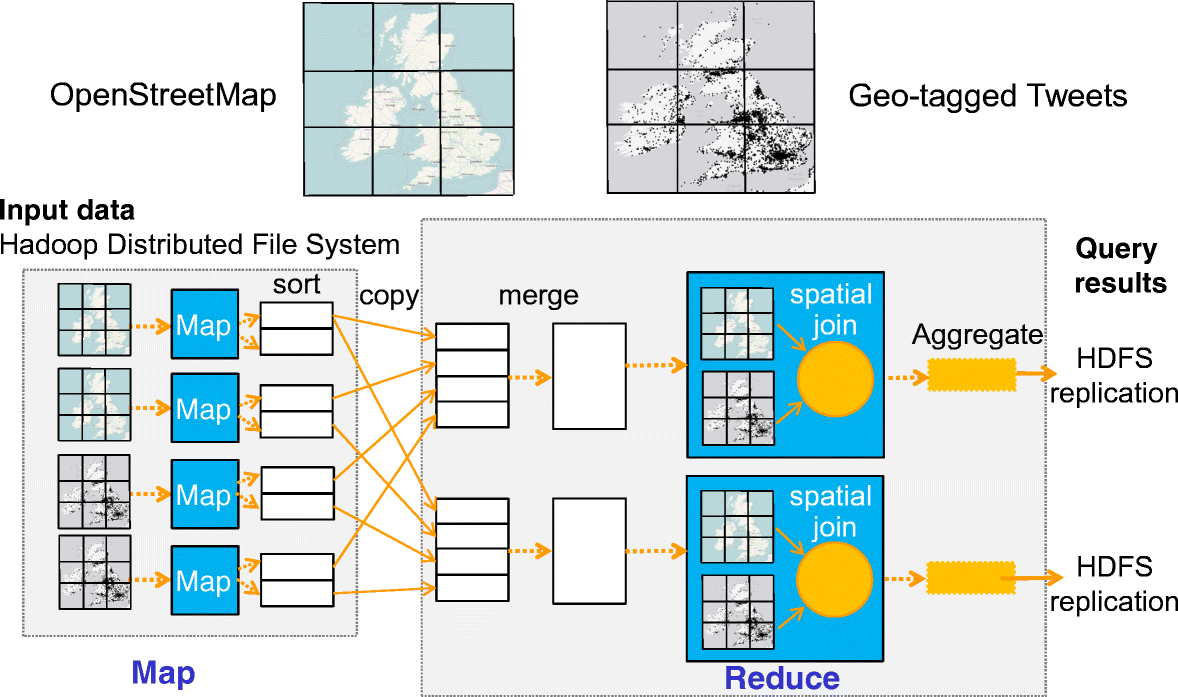 A framework for annotating OpenStreetMap objects using geo