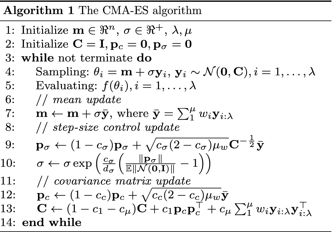 A covariance matrix adaptation evolution strategy in reproducing