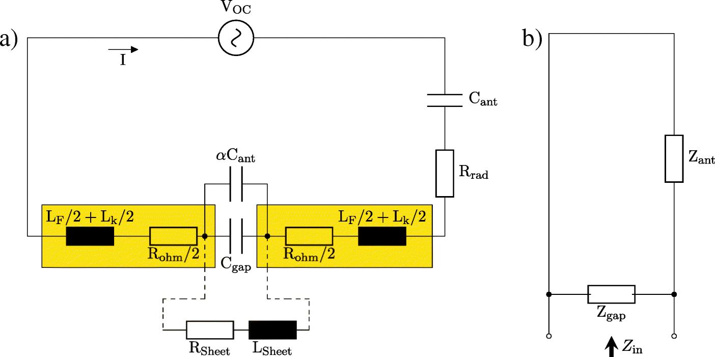 Impedance Matching of THz Plasmonic Antennas   SpringerLink