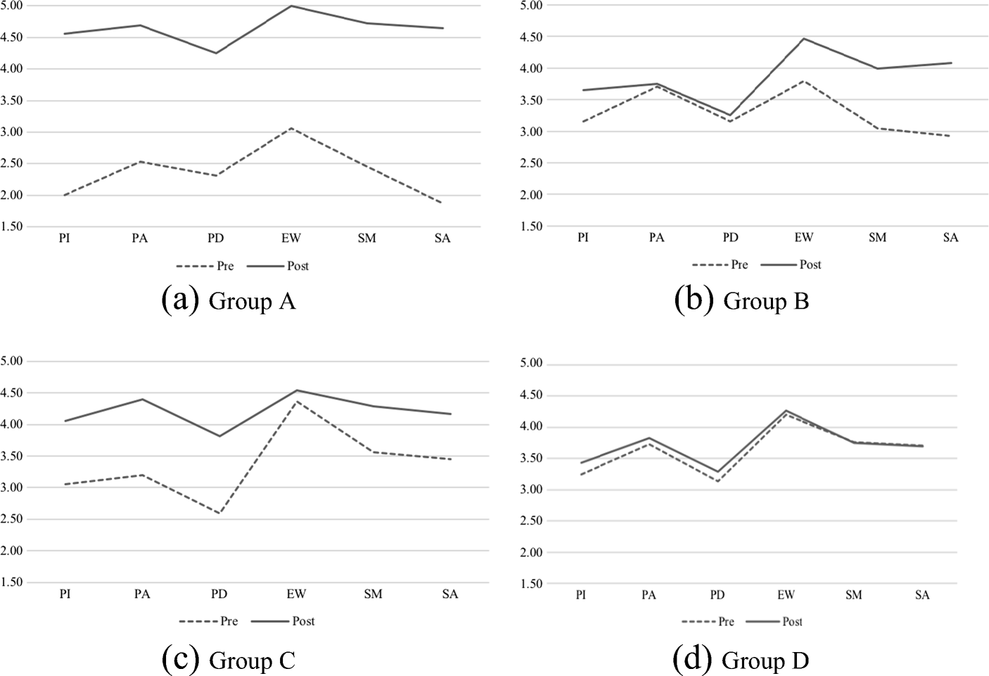 The Effects of Community-Based Socioscientific Issues