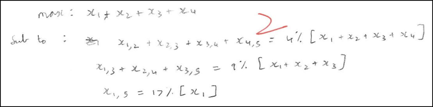 Linear Programming Models: Identifying Common Errors in