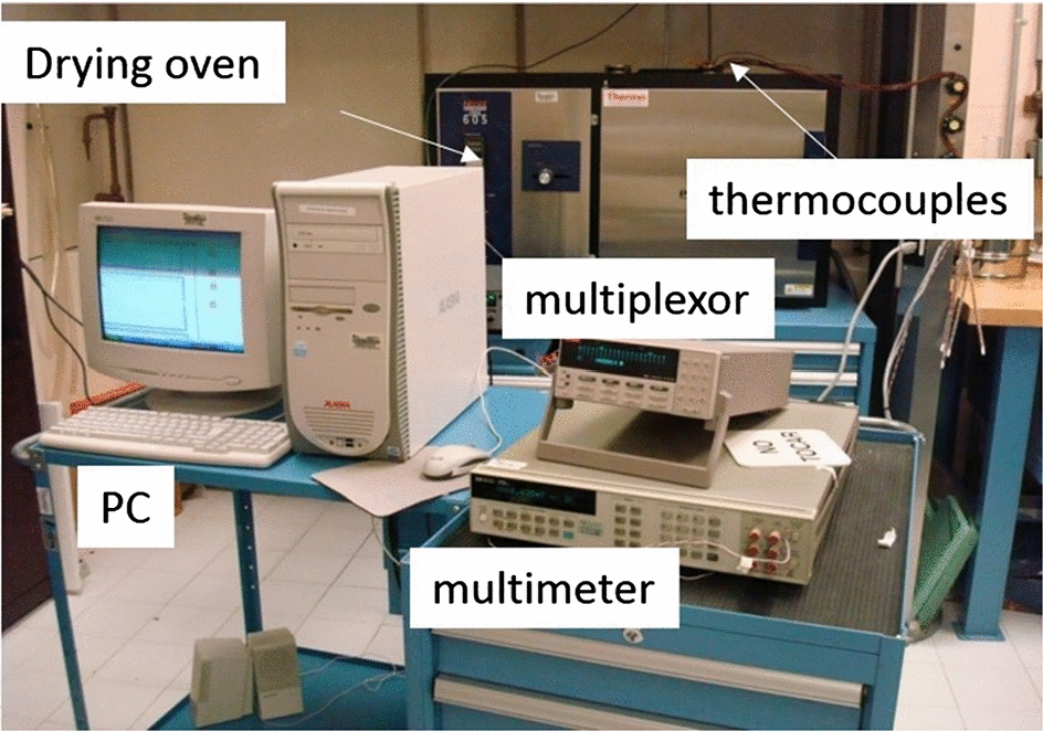 Application of the Luikov's Model in the Moisture Content