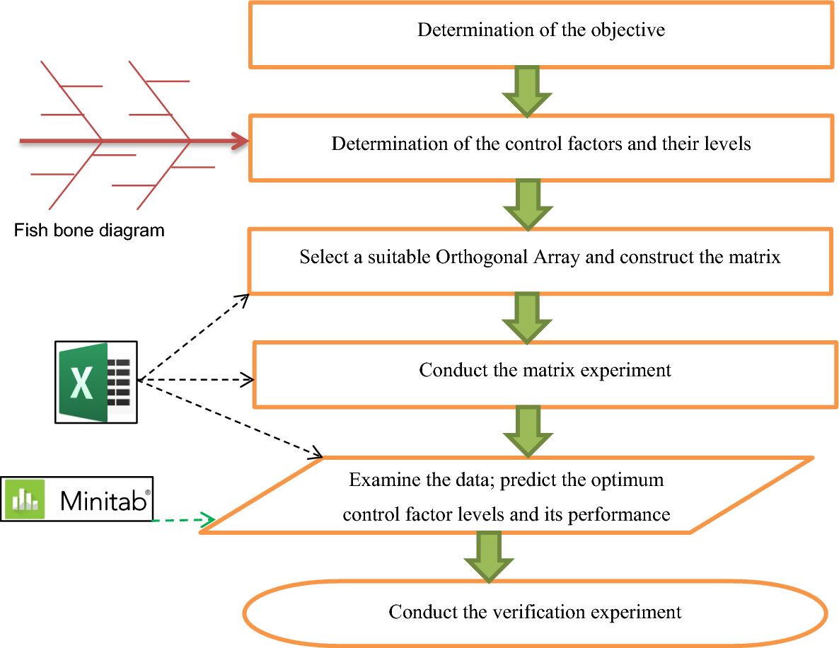 Reducing Uncertainty in a Type J Thermocouple Calition ... on