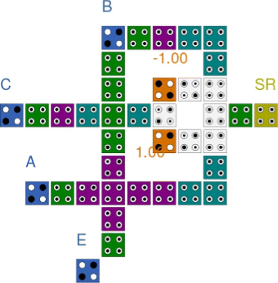 593c6fd3380ad9 A Unique Reversible Gate in Quantum-dot Cellular Automata for ...