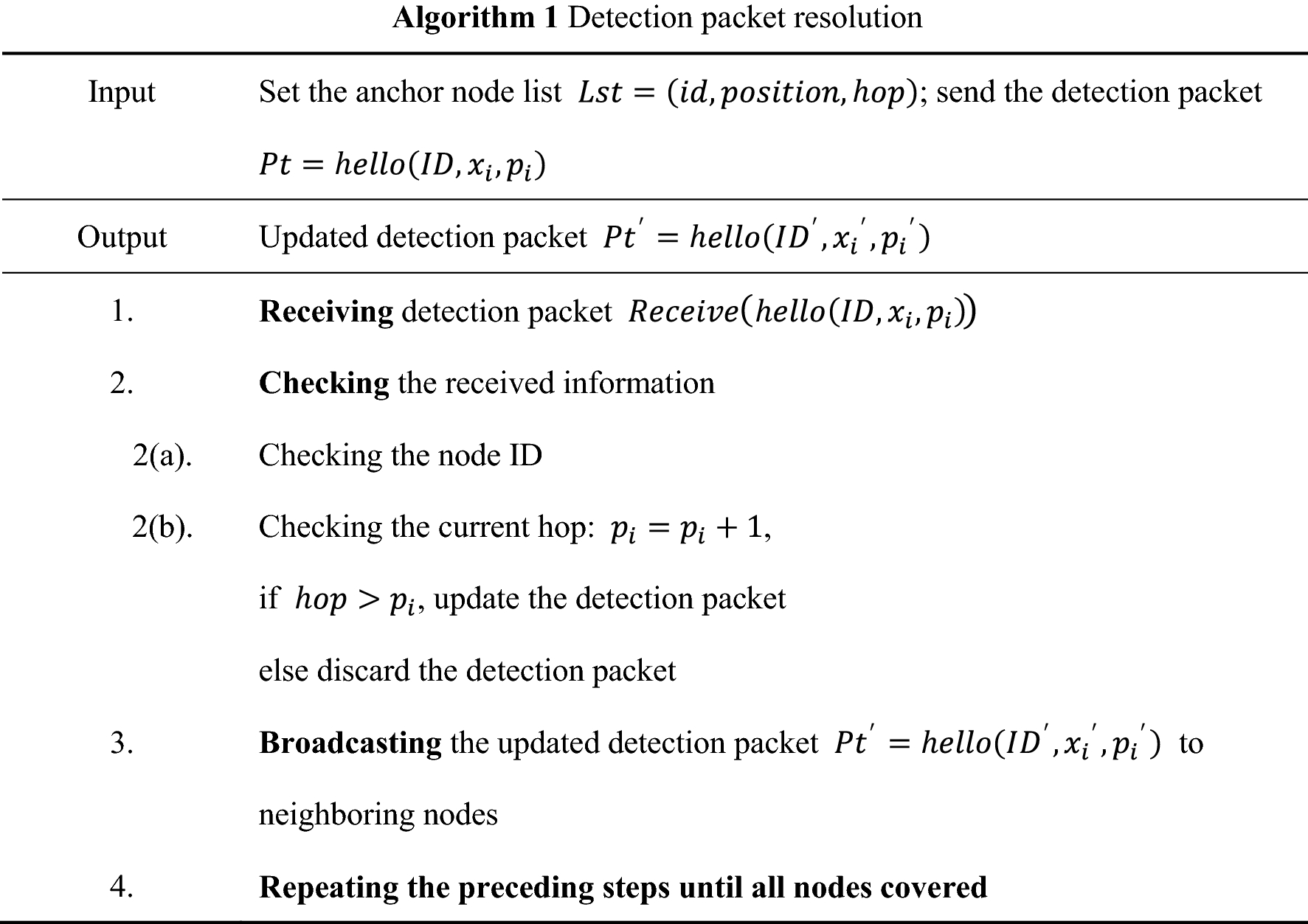Distance Mapping Algorithm for Sensor Node Localization in