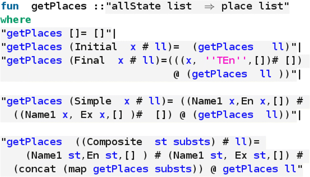 Verification of Model Transformations Using Isabelle/HOL and