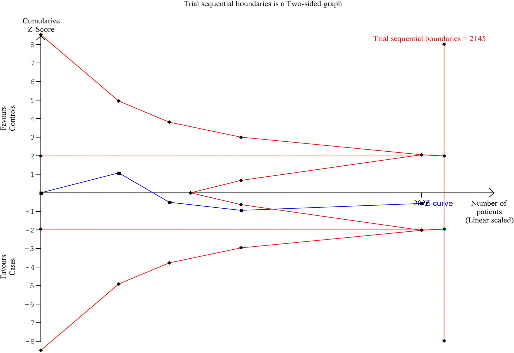 Fisher Diagram - Wiring Diagrams Schema