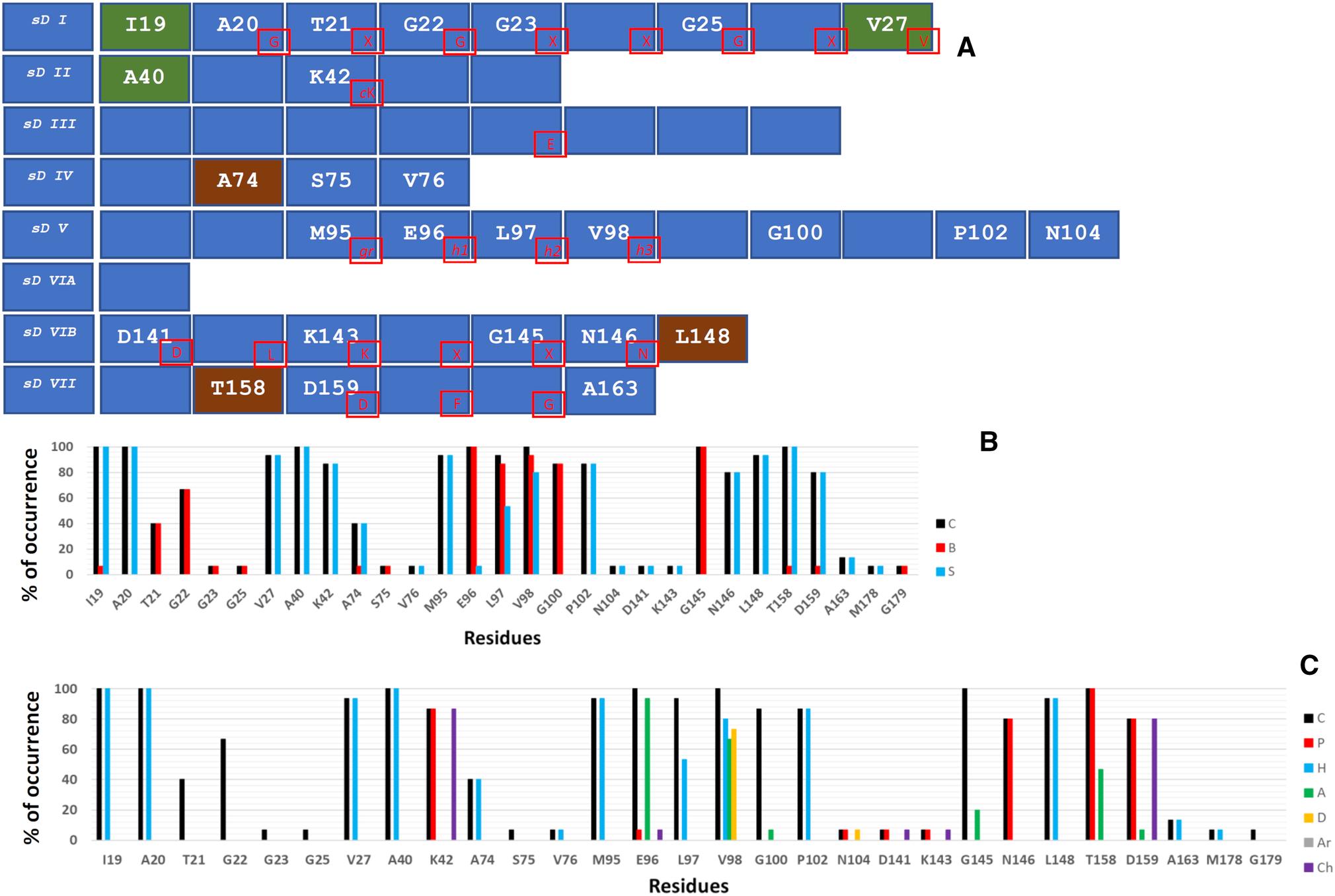 Mycobacterium tuberculosis serine/threonine protein kinases