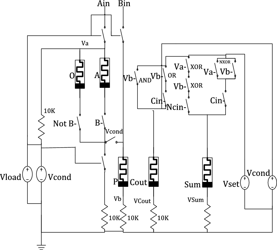 Novel Design For A Memristor Based Full Adder Using New Imply Circuit I Have Successfully Drawn 8 Bit Fig 5 The Utilized 1