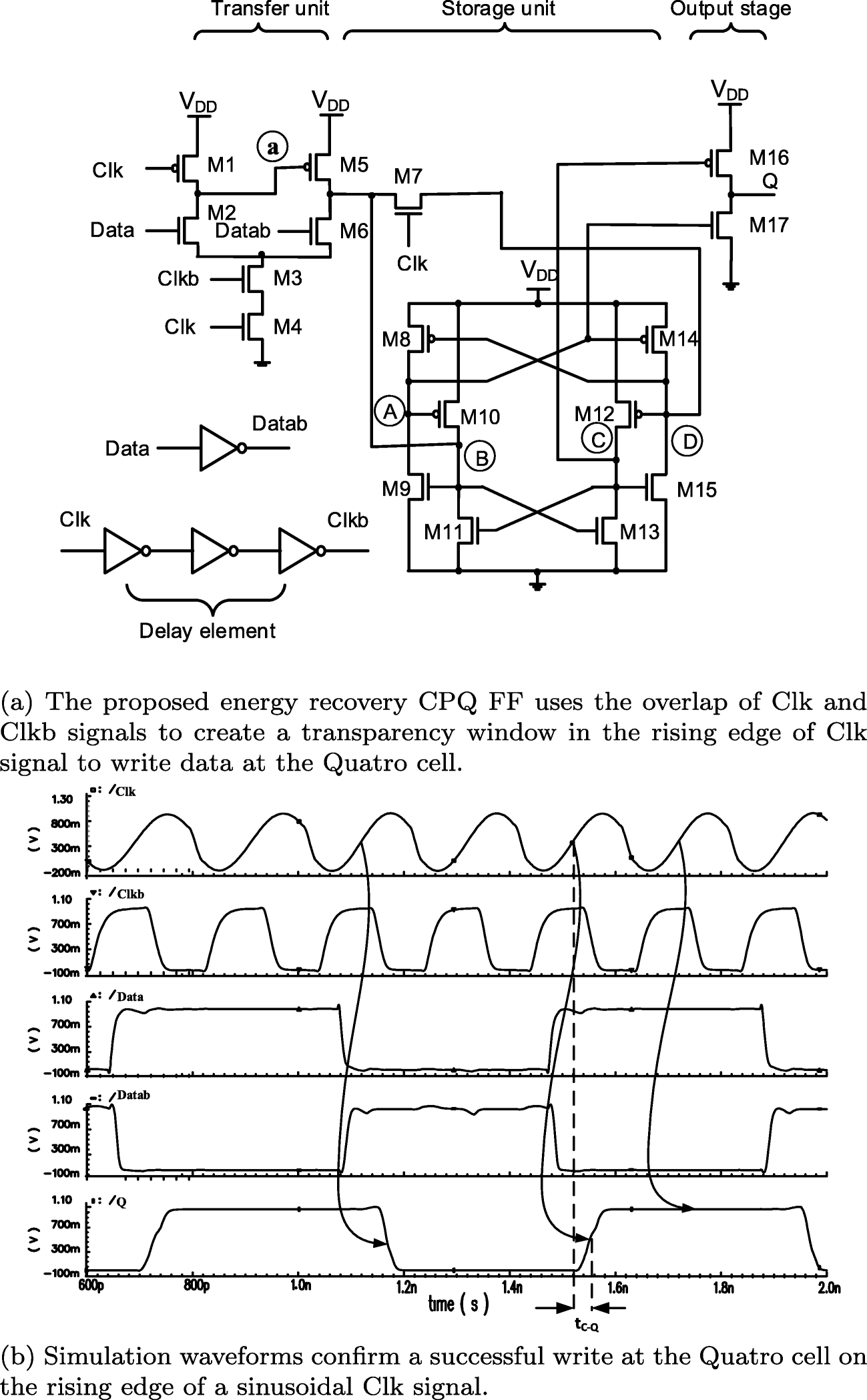Low Power Resonant Clocking Using Soft Error Robust Energy Recovery 5hz 5mhz Function Generator Circuit Is Shown In The Chart Open Image New Window