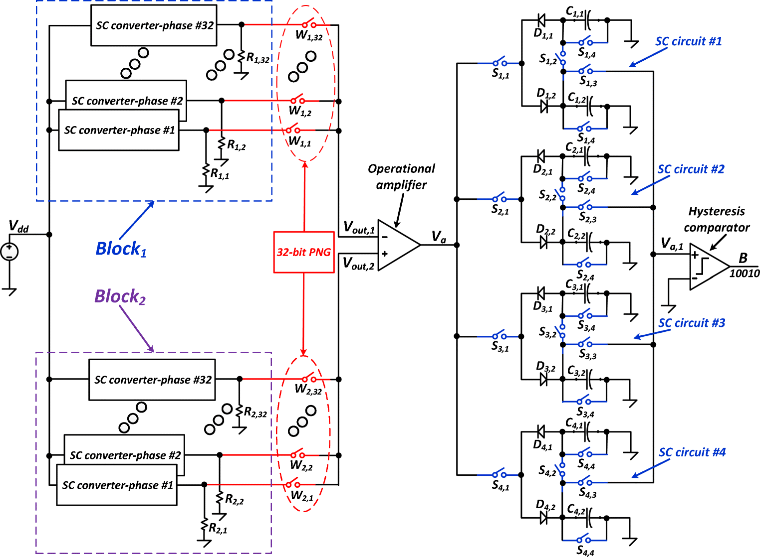 Exploiting Multi Phase On Chip Voltage Regulators As Strong Puf Figure 5 Comparator Circuit With Hysteresis Fig 4