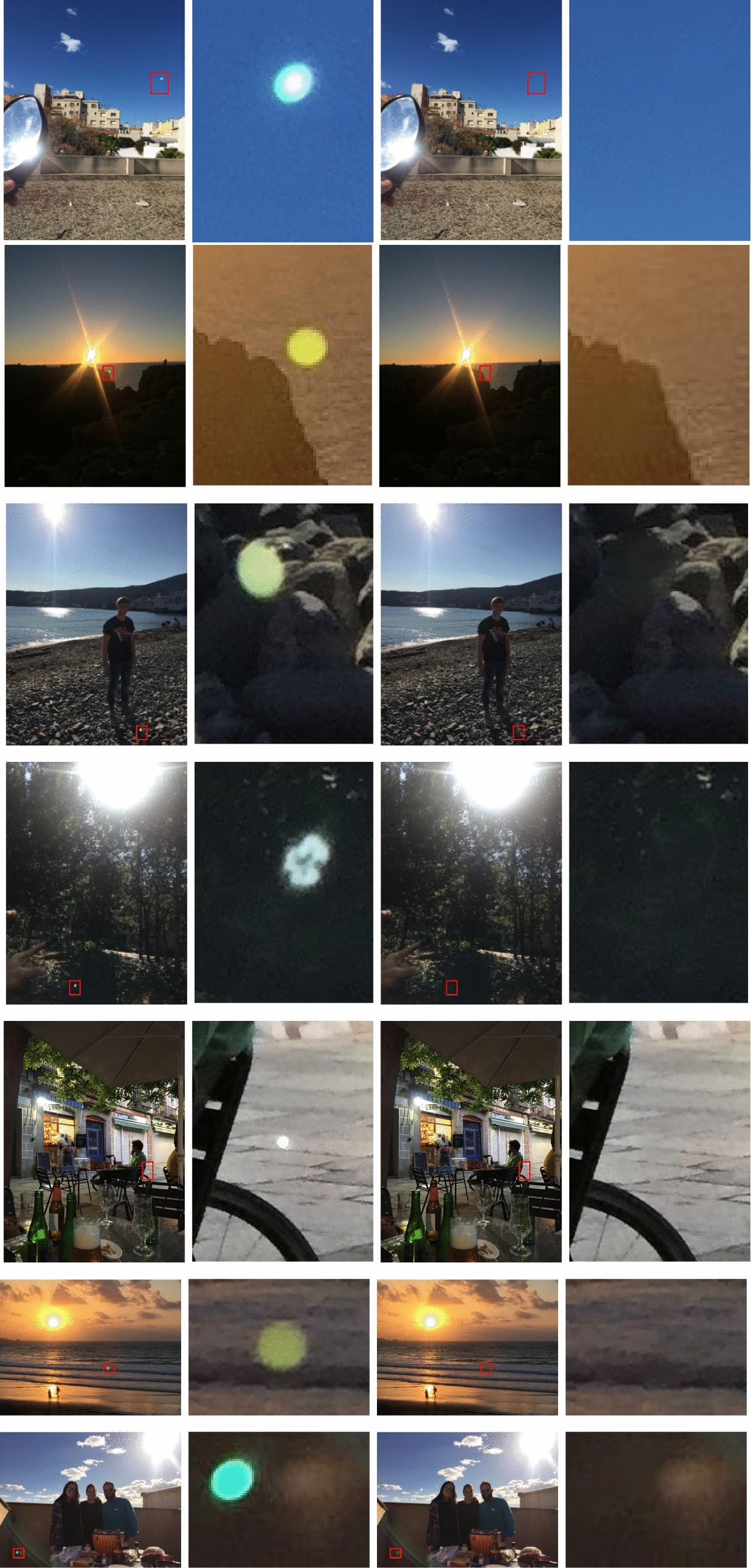 Automatic Flare Spot Artifact Detection and Removal in