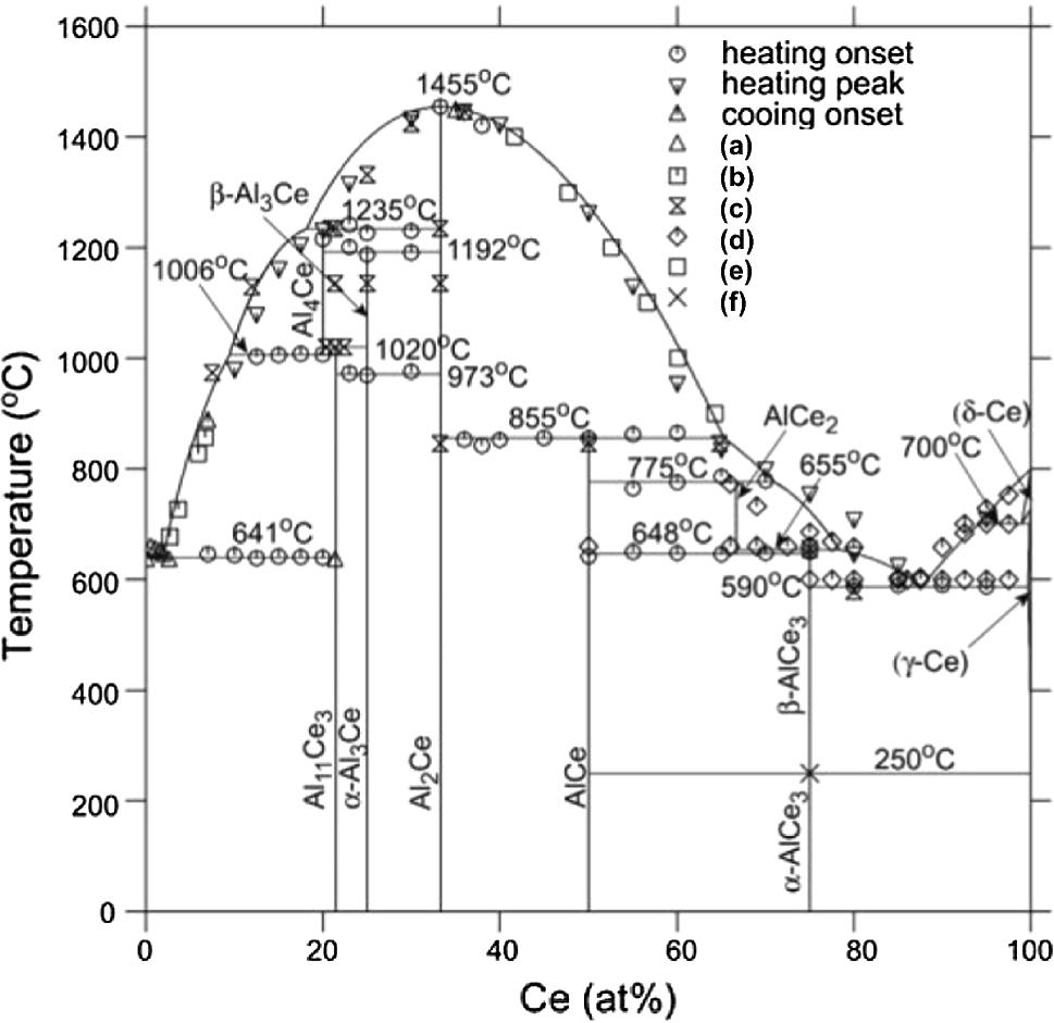 on galvanic isolator fsp wiring diagram