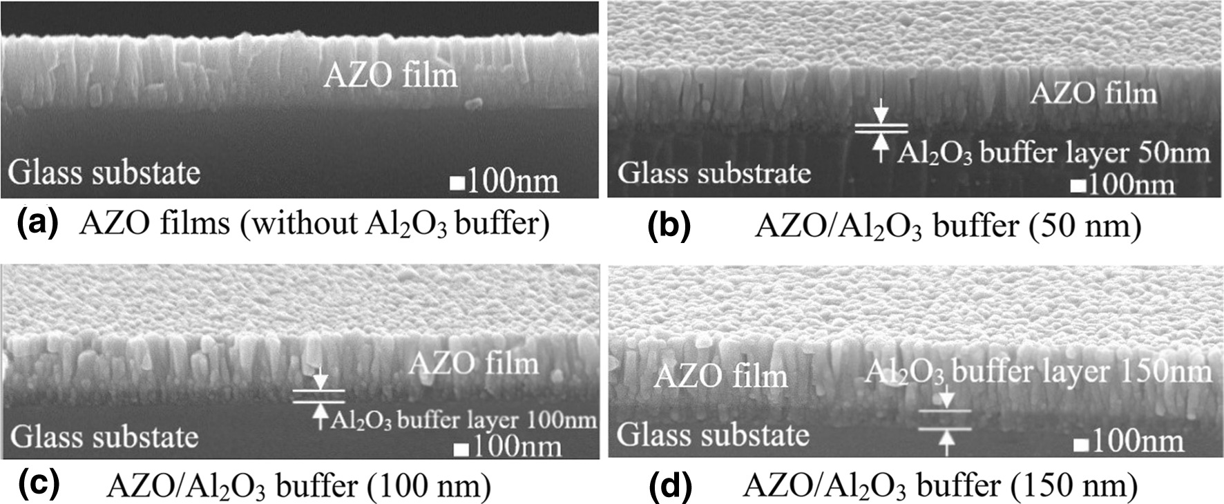 Effects of Al2O3 buffer layer and annealing on the