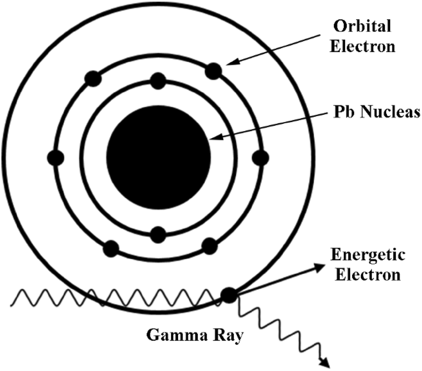 Aluminum Furnace Schematic