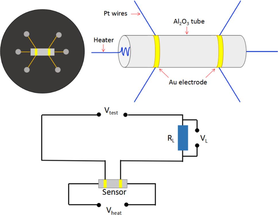Selective sensing property of triclinic WO3 nanosheets ... on