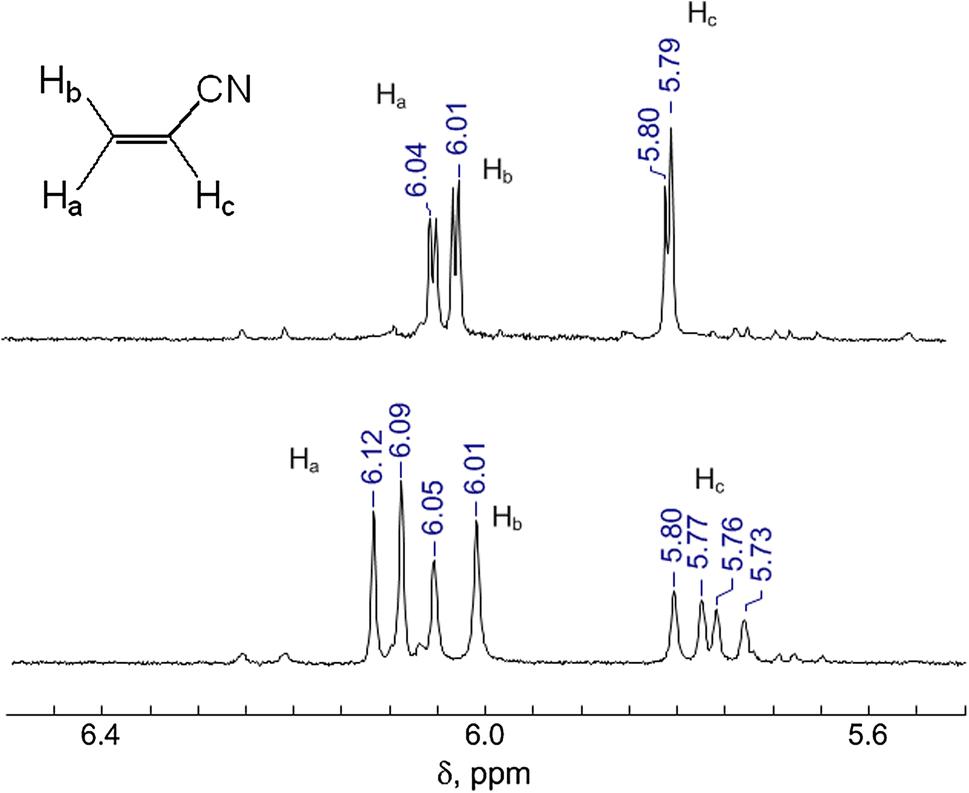 Ruthenium Diphosphine Closo-C2B9-Carborane Clusters with